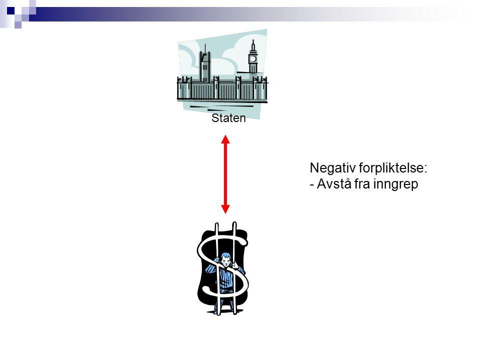Negativ forpliktelse: Avstå fra inngrep