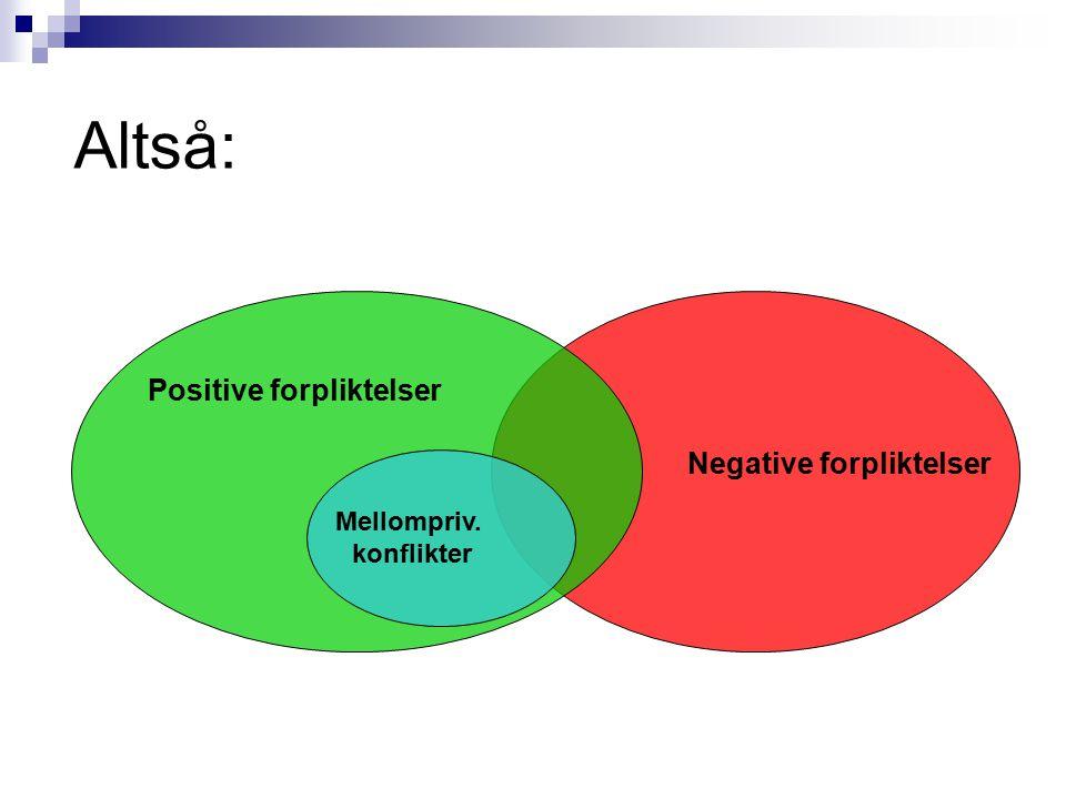 Positive forpliktelser Negative forpliktelser