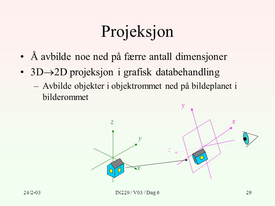 Projeksjon Å avbilde noe ned på færre antall dimensjoner