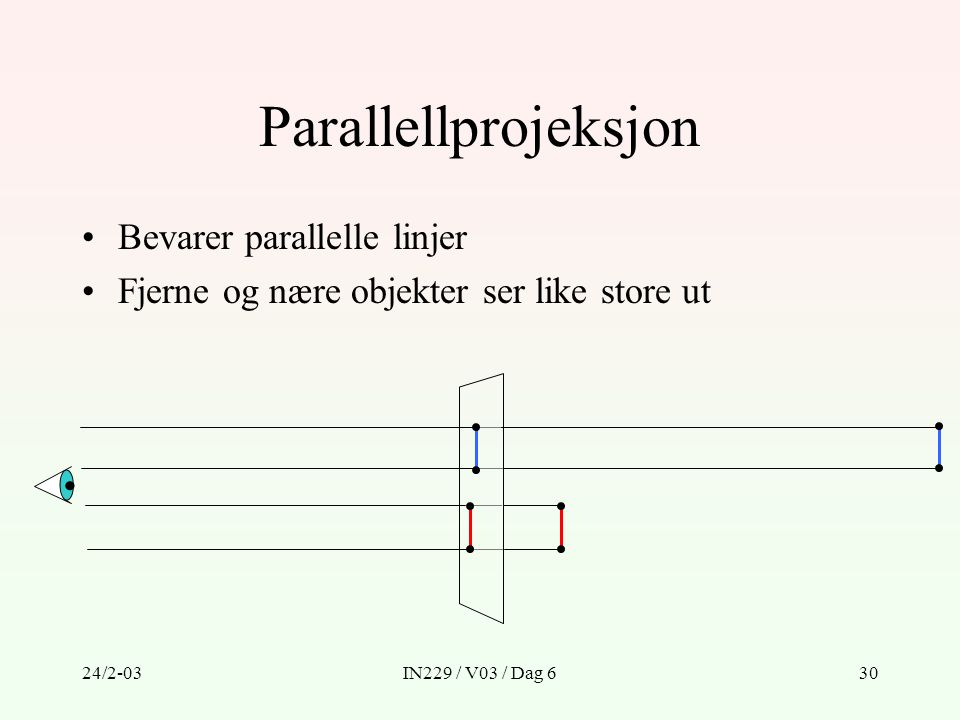 Parallellprojeksjon Bevarer parallelle linjer