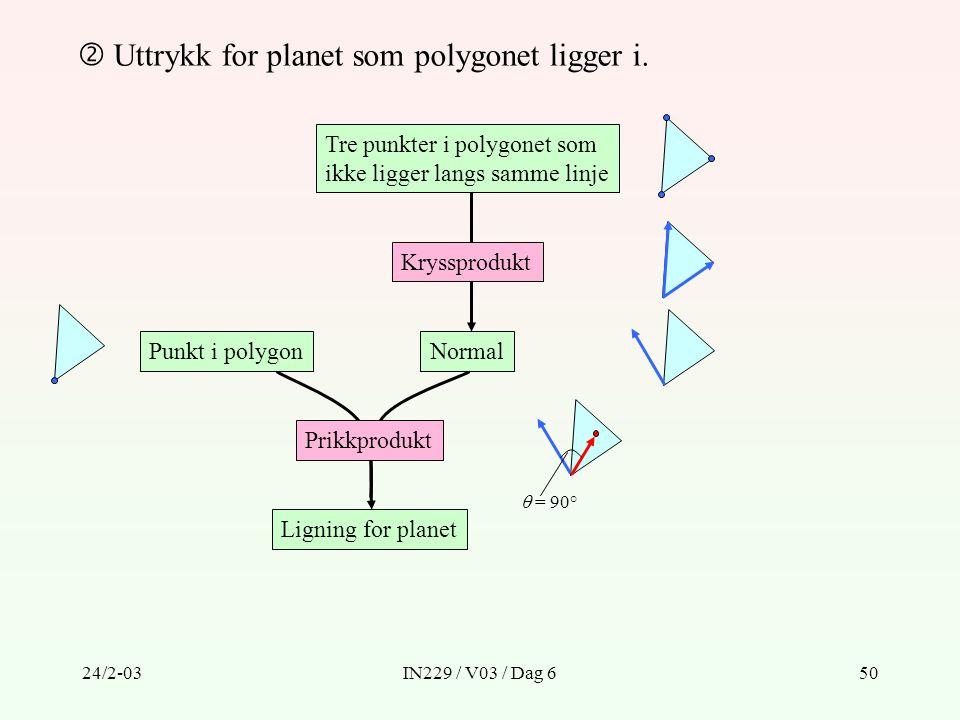  Uttrykk for planet som polygonet ligger i.
