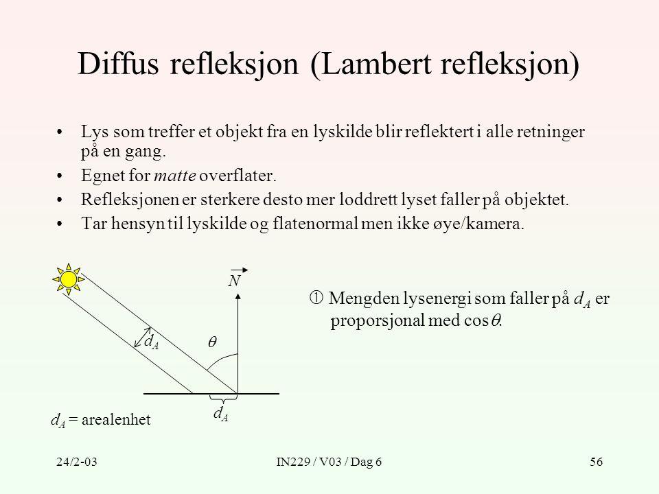 Diffus refleksjon (Lambert refleksjon)