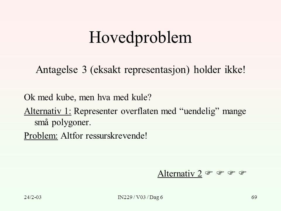 Antagelse 3 (eksakt representasjon) holder ikke!