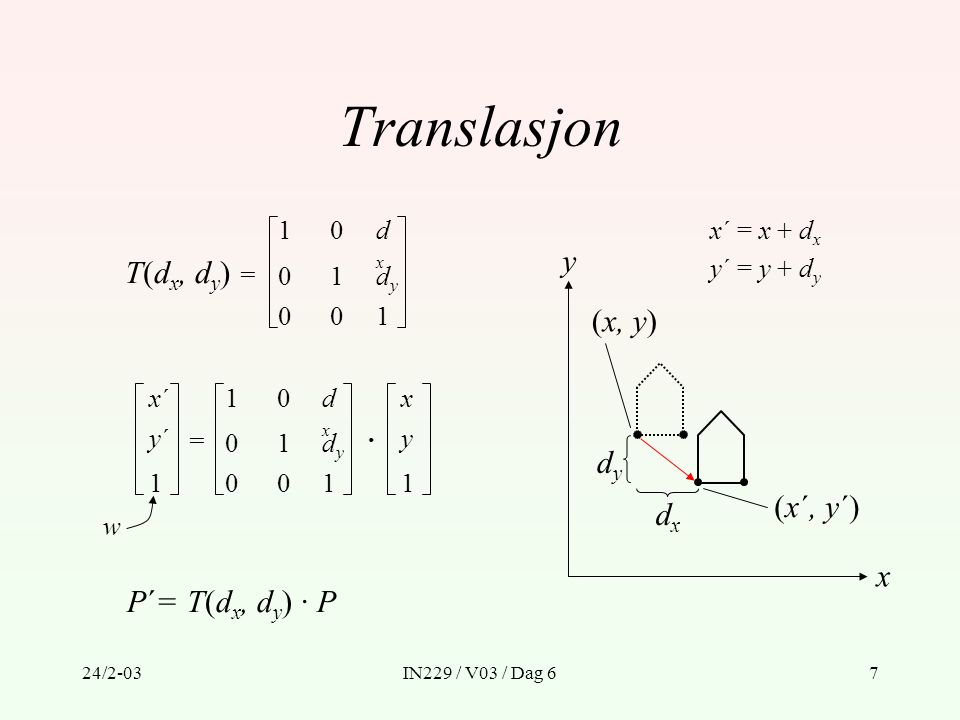 Translasjon y T(dx, dy) = (x, y) dy (x´, y´) dx x P´= T(dx, dy) · P 1