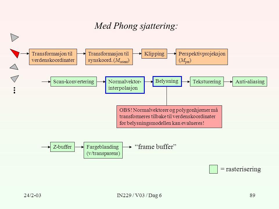 Med Phong sjattering: frame buffer = rasterisering