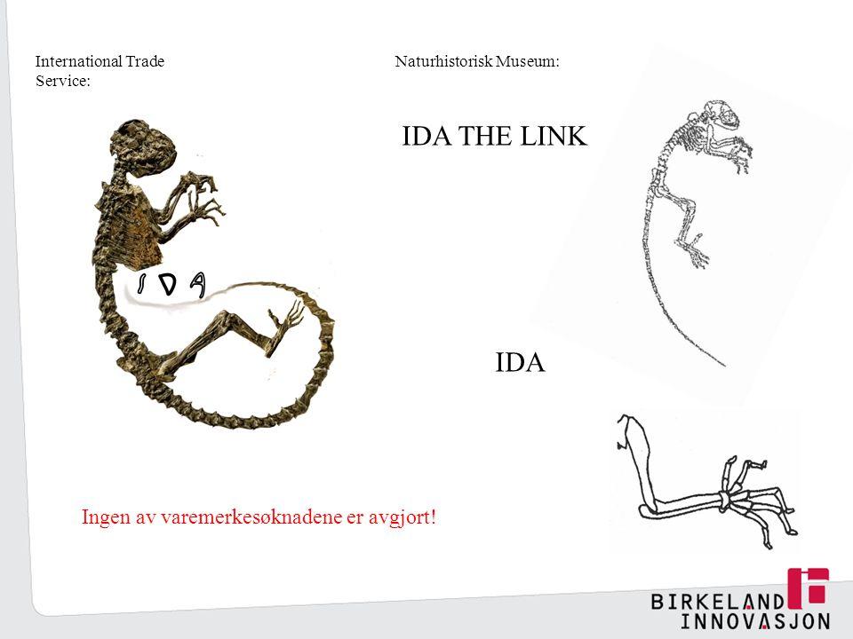 IDA THE LINK IDA Ingen av varemerkesøknadene er avgjort!