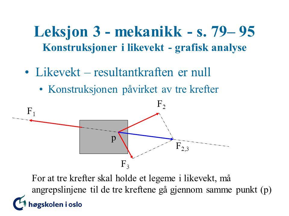 Leksjon 3 - mekanikk - s. 79– 95 Konstruksjoner i likevekt - grafisk analyse