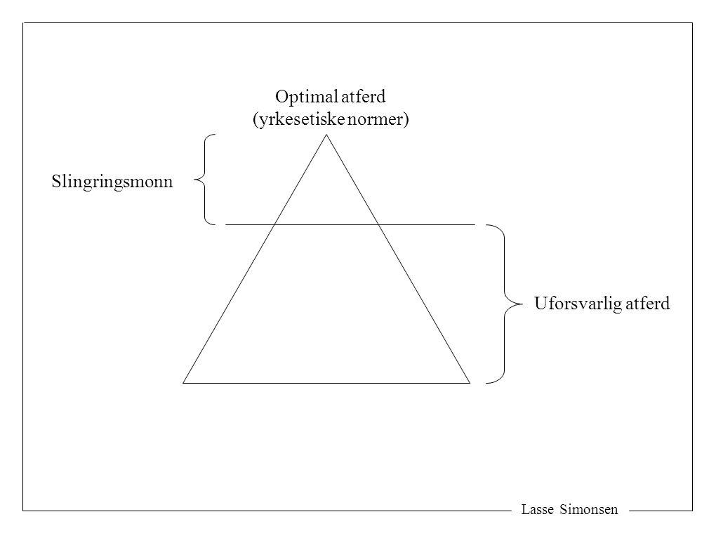 Optimal atferd (yrkesetiske normer) Slingringsmonn Uforsvarlig atferd