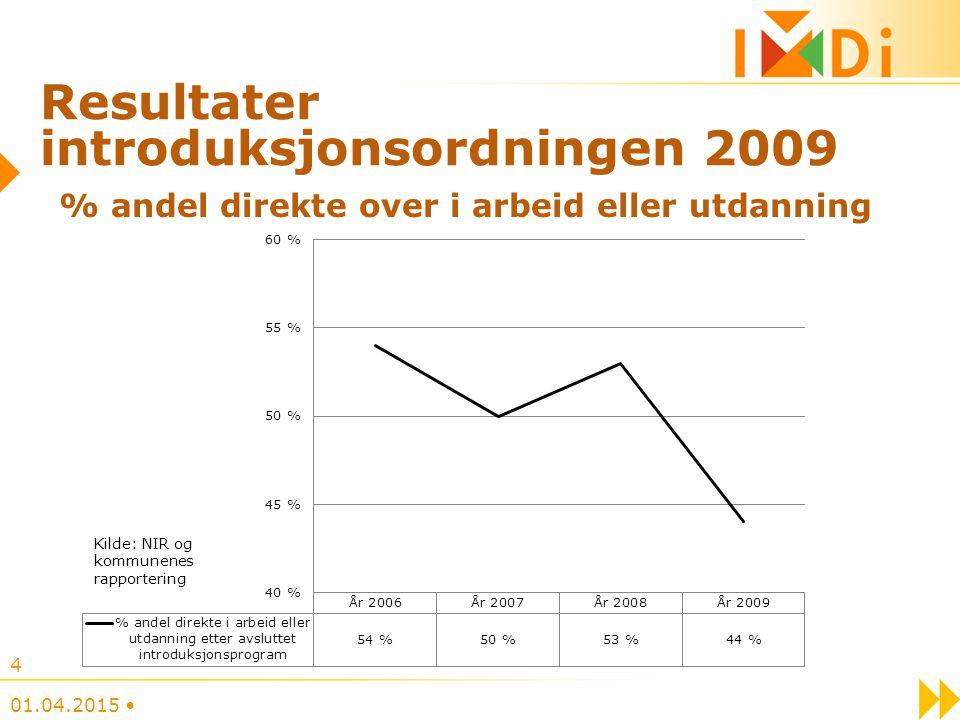 Resultater introduksjonsordningen 2009