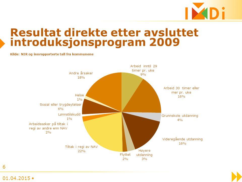 Resultat direkte etter avsluttet introduksjonsprogram 2009 Kilde: NIR og innrapporterte tall fra kommunene