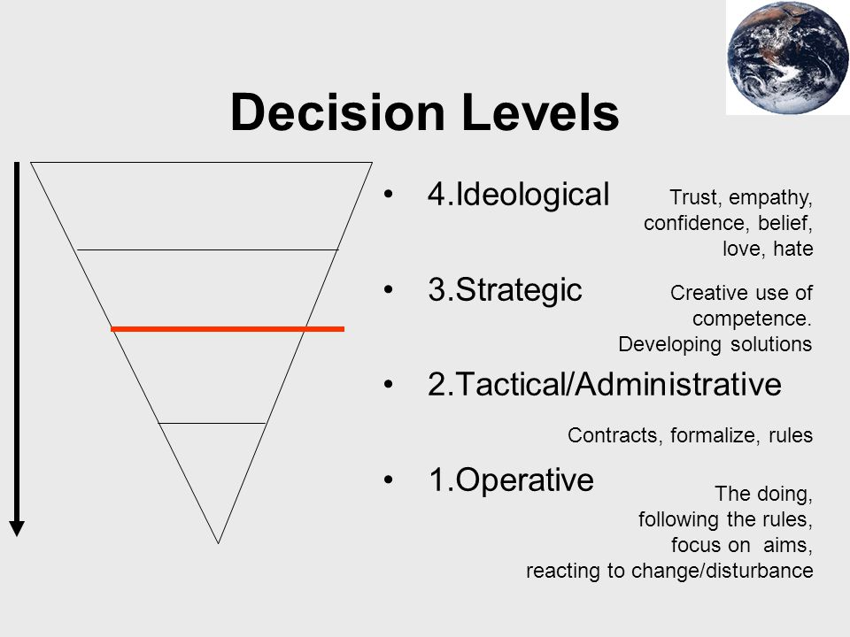 Decision Levels 4.Ideological 3.Strategic 2.Tactical/Administrative
