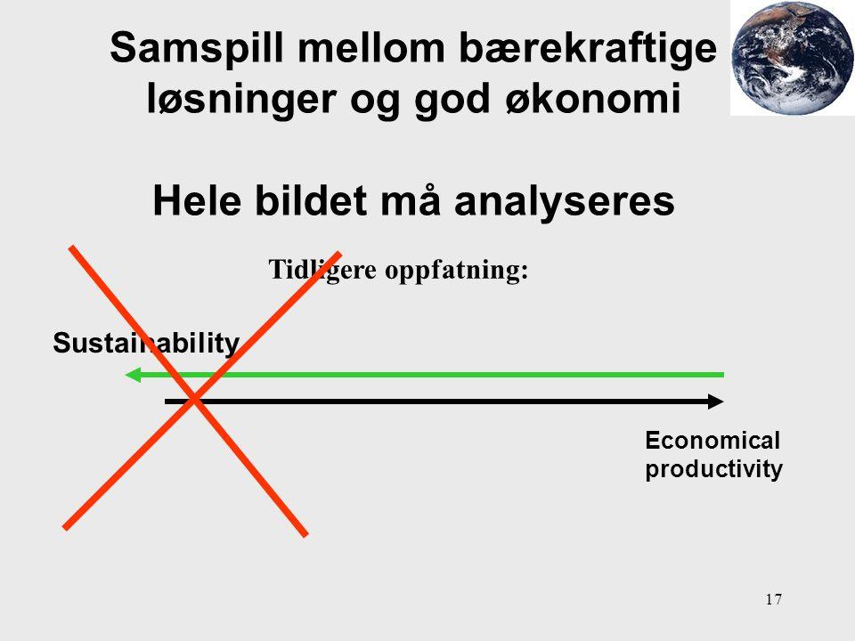 Samspill mellom bærekraftige løsninger og god økonomi Hele bildet må analyseres