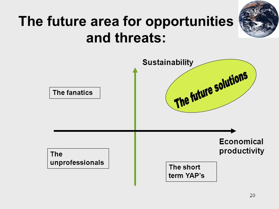 The future area for opportunities and threats: