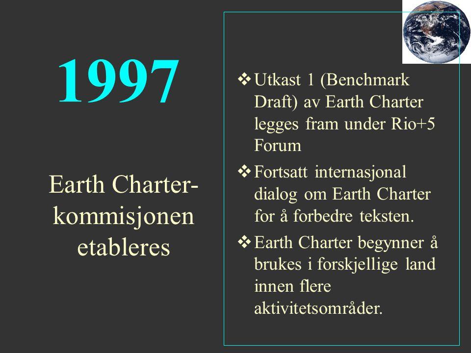 Earth Charter- kommisjonen etableres