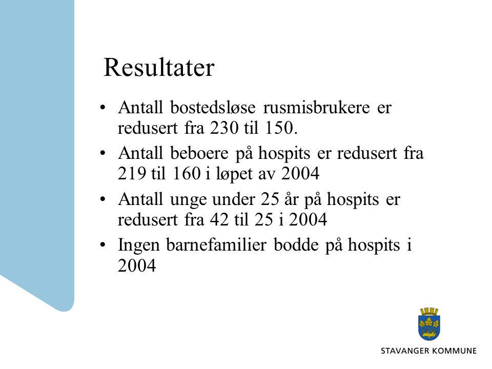 Resultater Antall bostedsløse rusmisbrukere er redusert fra 230 til 150. Antall beboere på hospits er redusert fra 219 til 160 i løpet av 2004.