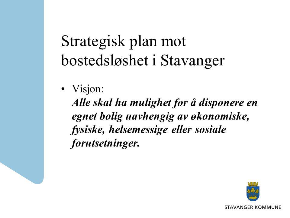 Strategisk plan mot bostedsløshet i Stavanger