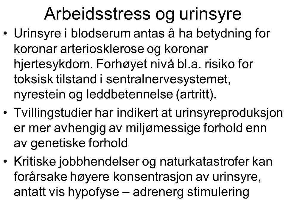 Arbeidsstress og urinsyre