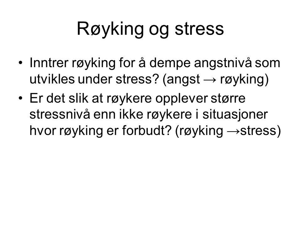 Røyking og stress Inntrer røyking for å dempe angstnivå som utvikles under stress (angst → røyking)