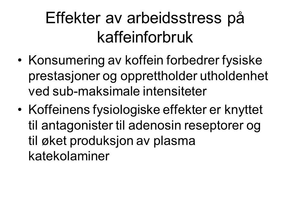 Effekter av arbeidsstress på kaffeinforbruk