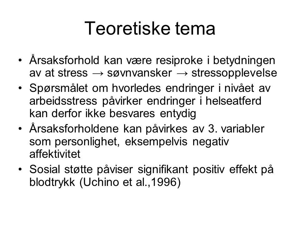 Teoretiske tema Årsaksforhold kan være resiproke i betydningen av at stress → søvnvansker → stressopplevelse.