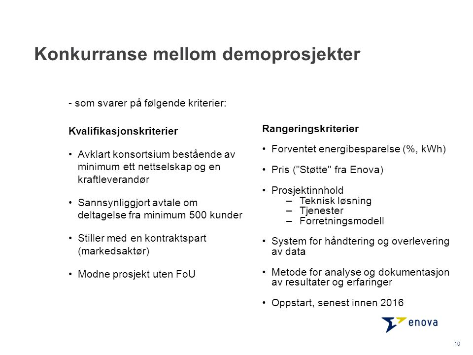 Konkurranse mellom demoprosjekter