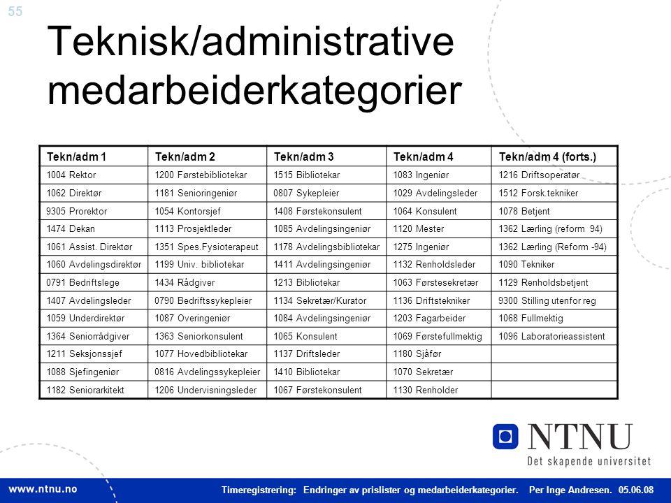 Teknisk/administrative medarbeiderkategorier