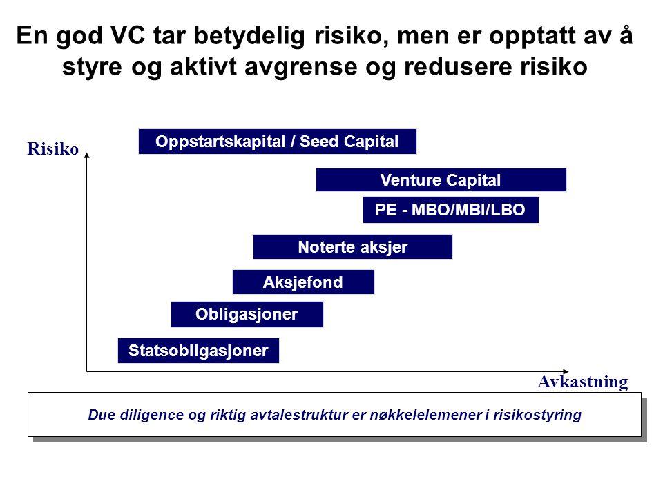 Oppstartskapital / Seed Capital