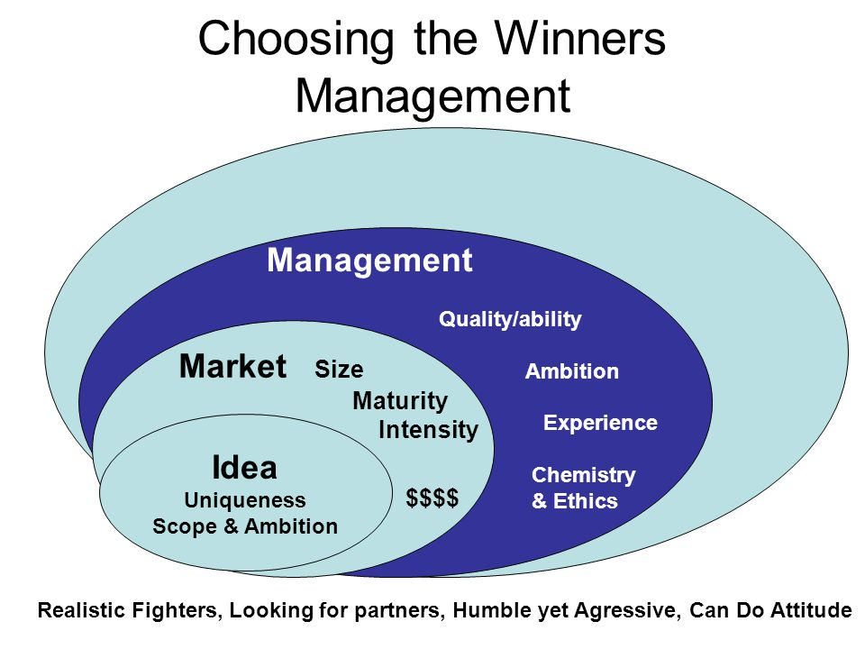Choosing the Winners Management