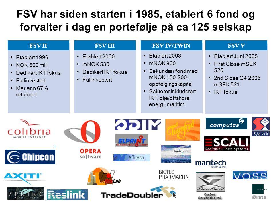 FSV har siden starten i 1985, etablert 6 fond og forvalter i dag en portefølje på ca 125 selskap