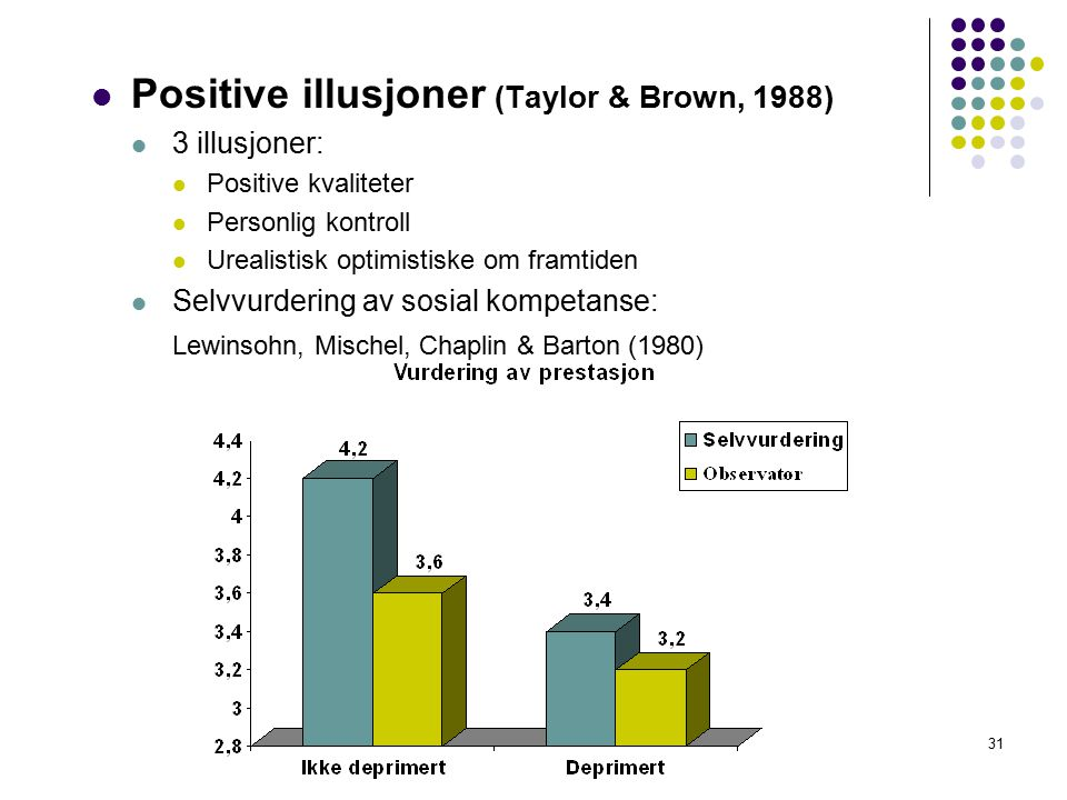 Positive illusjoner (Taylor & Brown, 1988)