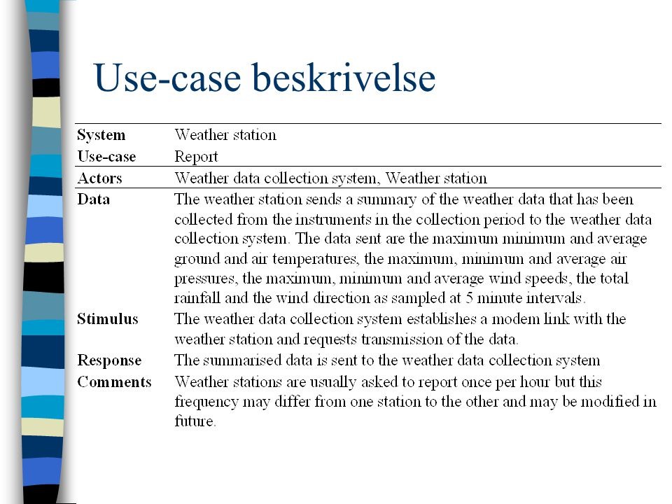 Use-case beskrivelse