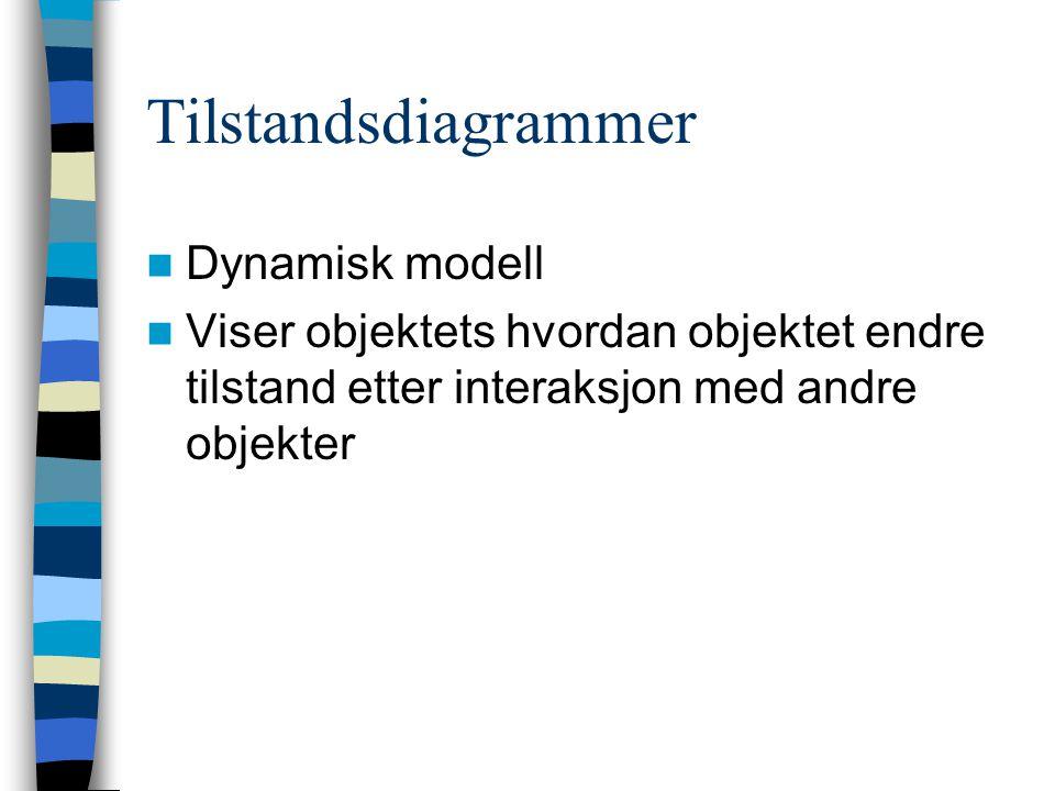 Tilstandsdiagrammer Dynamisk modell