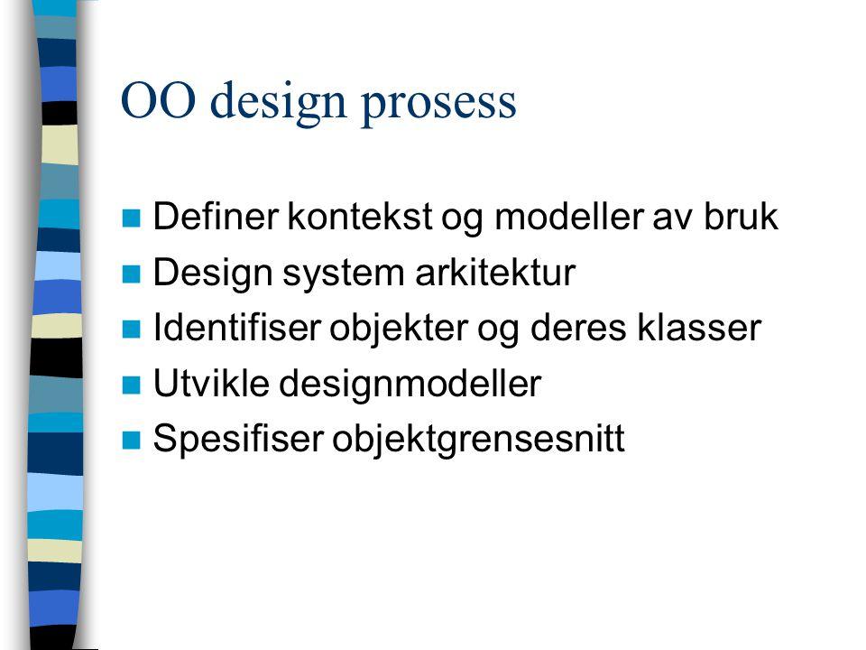 OO design prosess Definer kontekst og modeller av bruk