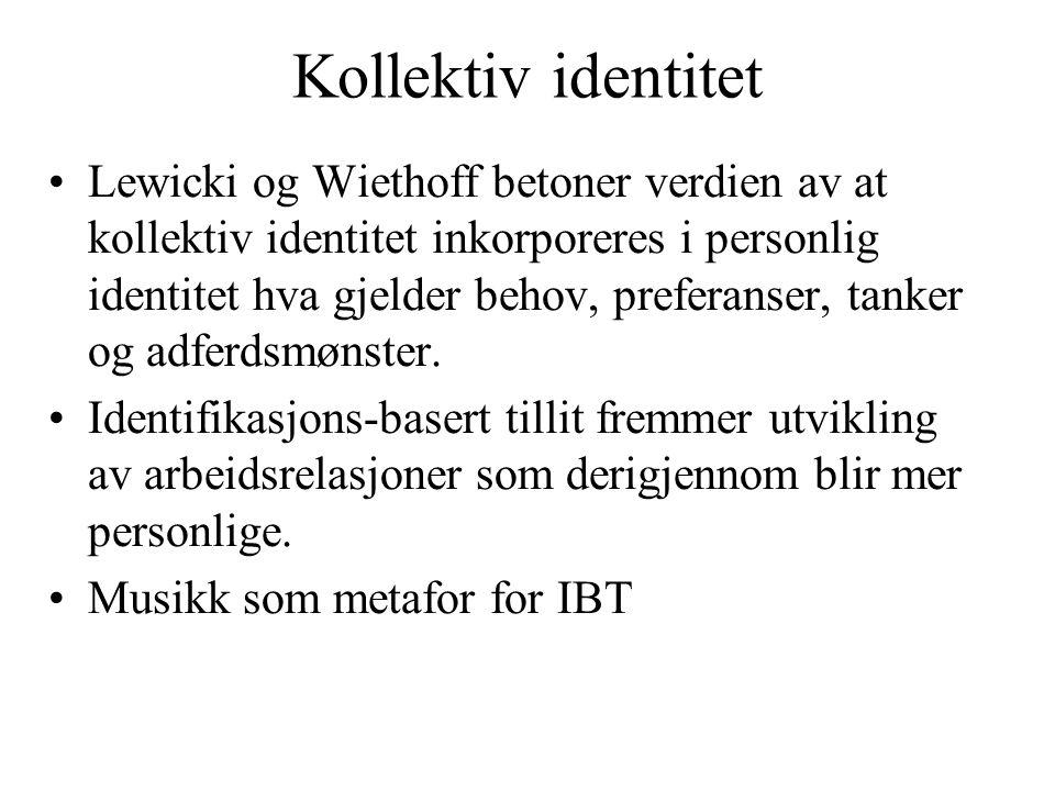 Kollektiv identitet
