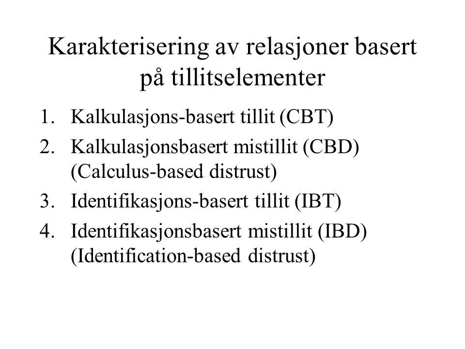 Karakterisering av relasjoner basert på tillitselementer