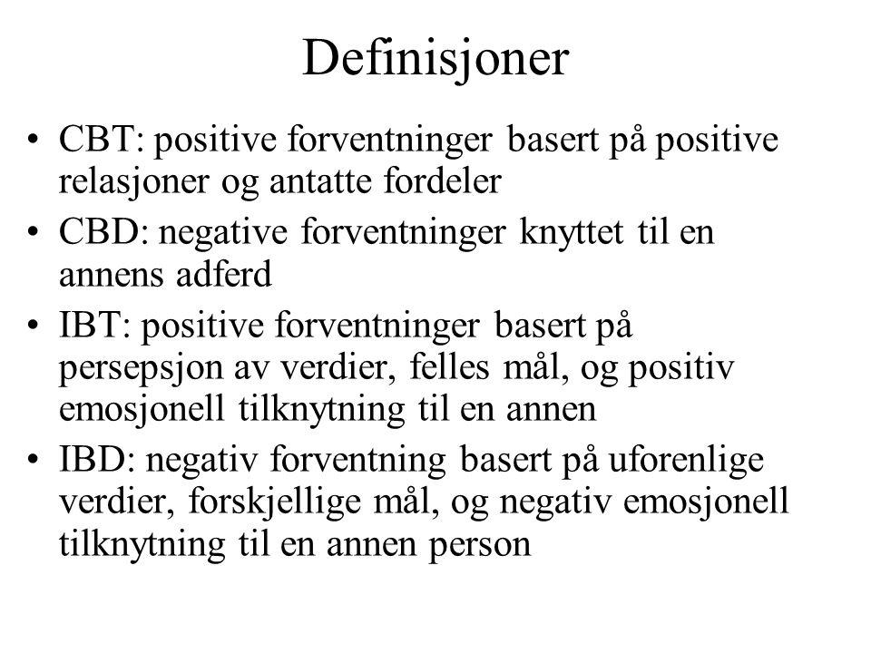 Definisjoner CBT: positive forventninger basert på positive relasjoner og antatte fordeler. CBD: negative forventninger knyttet til en annens adferd.