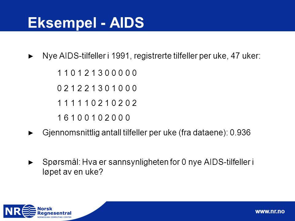 Eksempel - AIDS Nye AIDS-tilfeller i 1991, registrerte tilfeller per uke, 47 uker: 1 1 0 1 2 1 3 0 0 0 0 0.