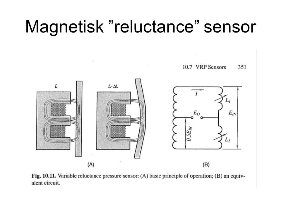 Magnetisk reluctance sensor