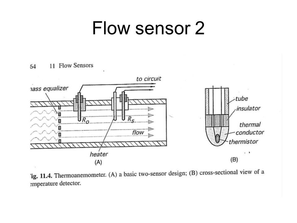 Flow sensor 2