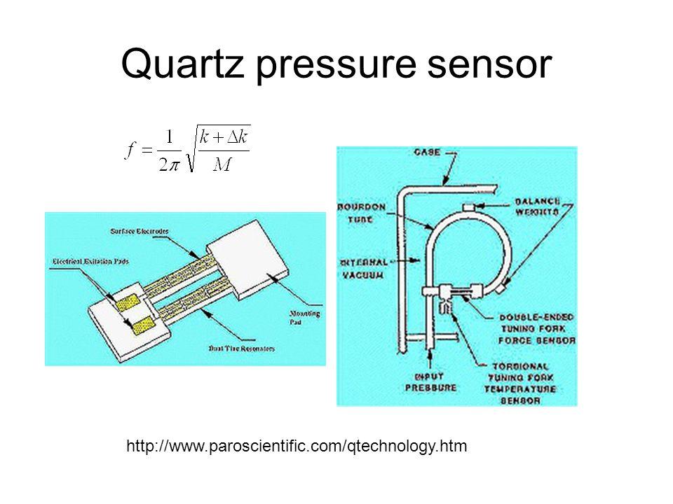 Quartz pressure sensor