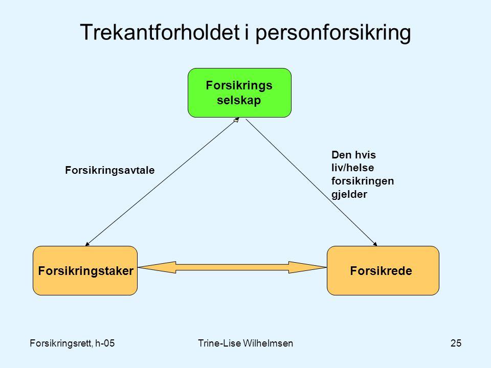 Trekantforholdet i personforsikring
