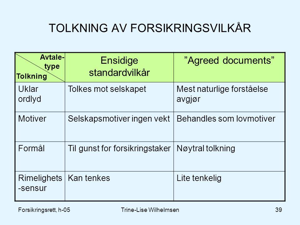 TOLKNING AV FORSIKRINGSVILKÅR