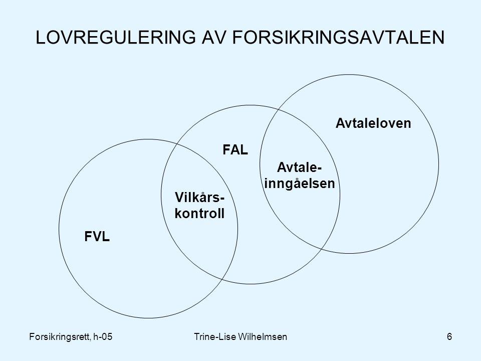 LOVREGULERING AV FORSIKRINGSAVTALEN