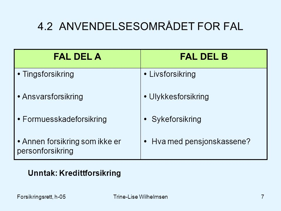 4.2 ANVENDELSESOMRÅDET FOR FAL