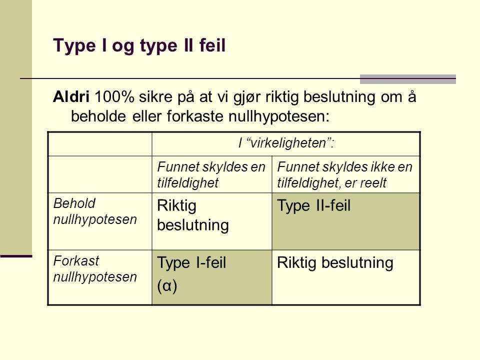 Type I og type II feil Aldri 100% sikre på at vi gjør riktig beslutning om å beholde eller forkaste nullhypotesen: