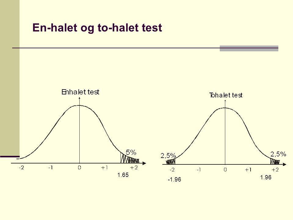 En-halet og to-halet test