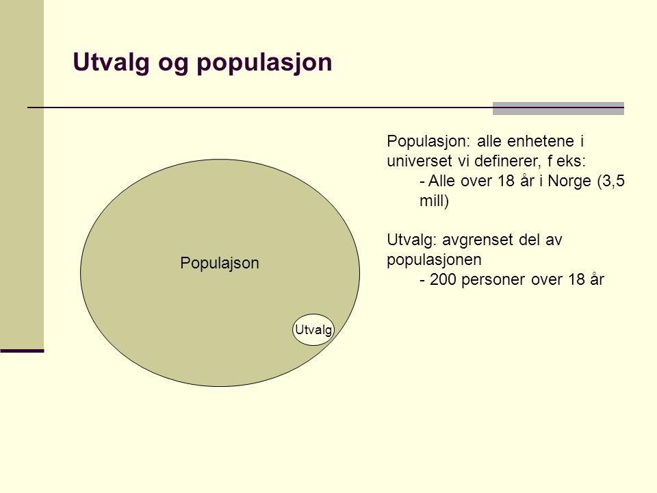 Utvalg og populasjon Populasjon: alle enhetene i universet vi definerer, f eks: - Alle over 18 år i Norge (3,5 mill)