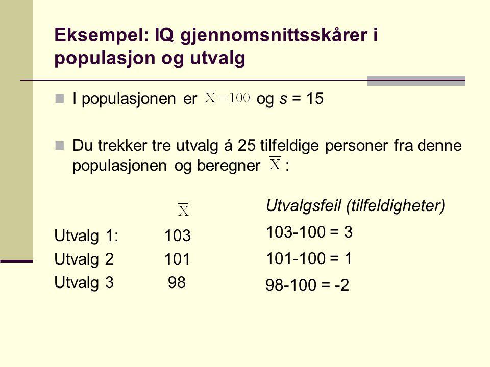 Eksempel: IQ gjennomsnittsskårer i populasjon og utvalg