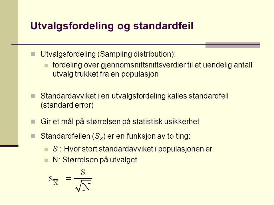 Utvalgsfordeling og standardfeil