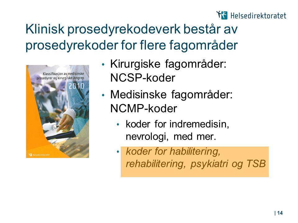 Klinisk prosedyrekodeverk består av prosedyrekoder for flere fagområder